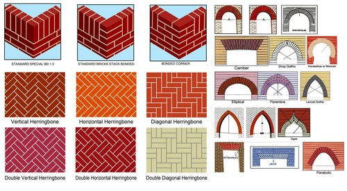 Textbook Bonds and Arches Illustrations