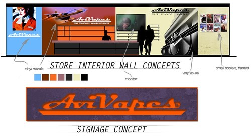 AviVapes Styore Print Presentation-Ad/poster