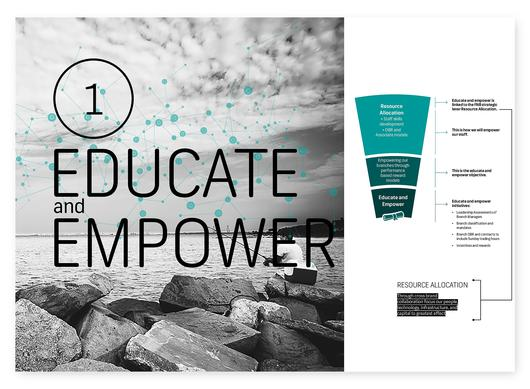 Keren Jenkins, Graphic Design Portfolio